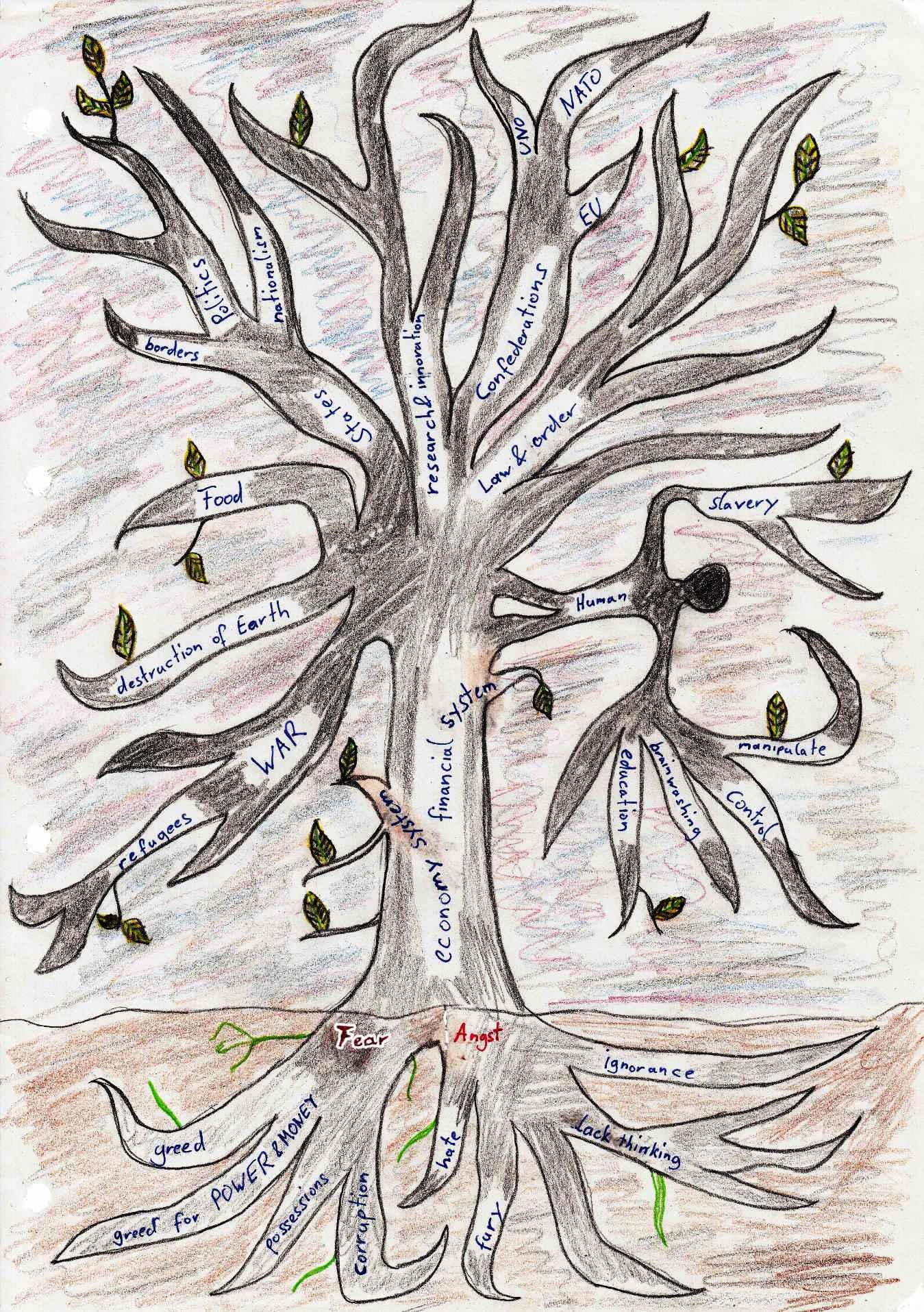 Tree of Doom neu - Bearbeitet