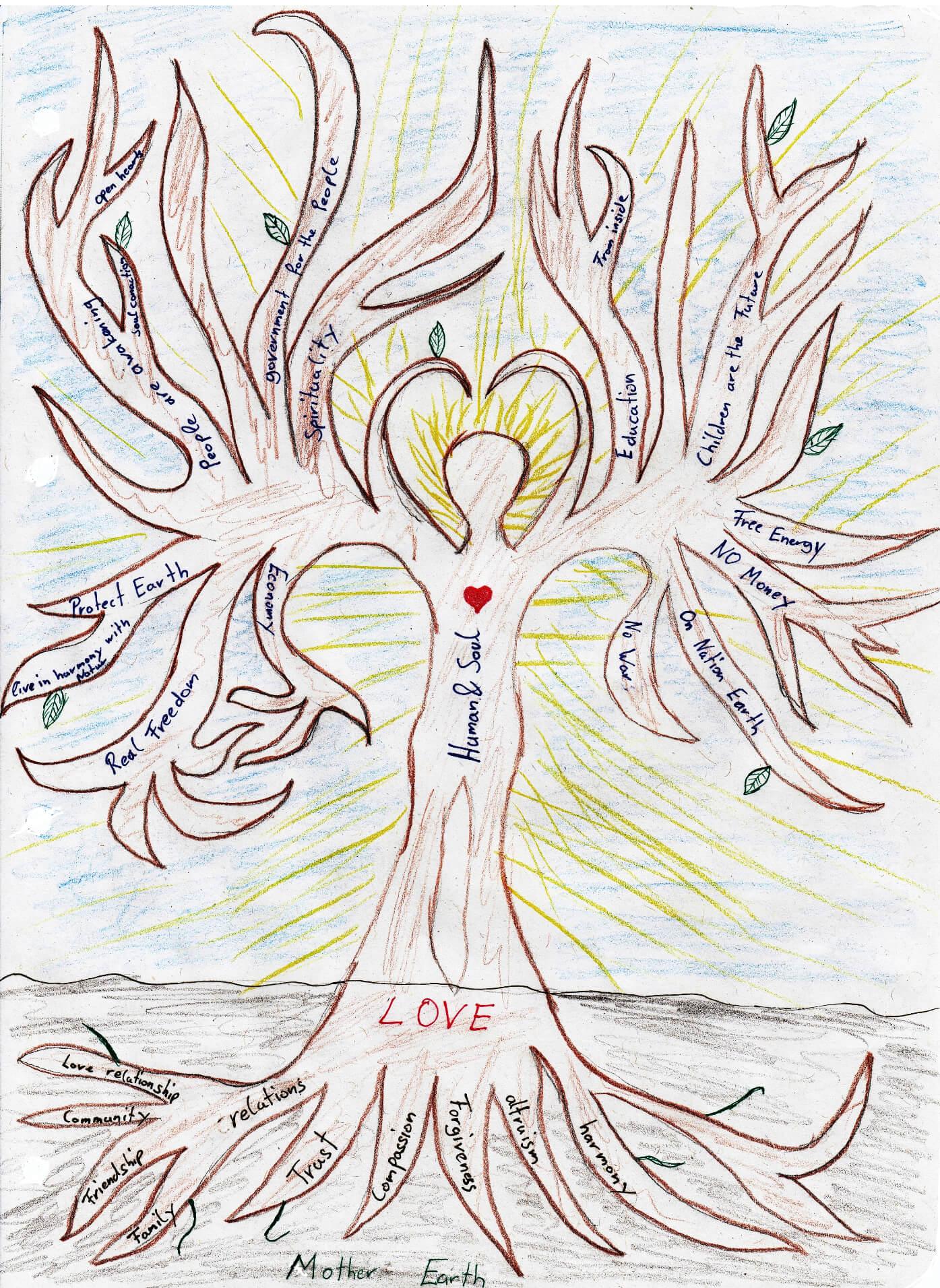 Tree of Life -Bearbeitet klein